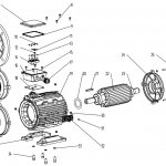 Części zamienne do silników elektrycznych