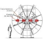 Wskazówki techniczne dotyczące hamulców przemysłowych